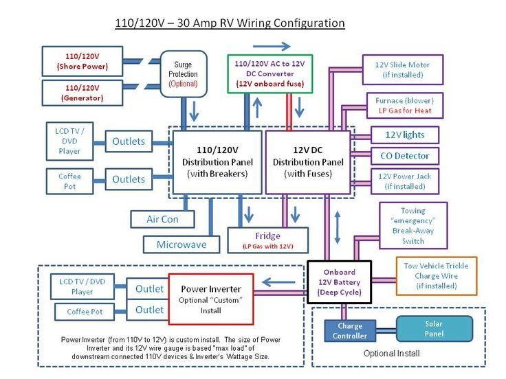 43+ 30 amp shore power wiring diagram information