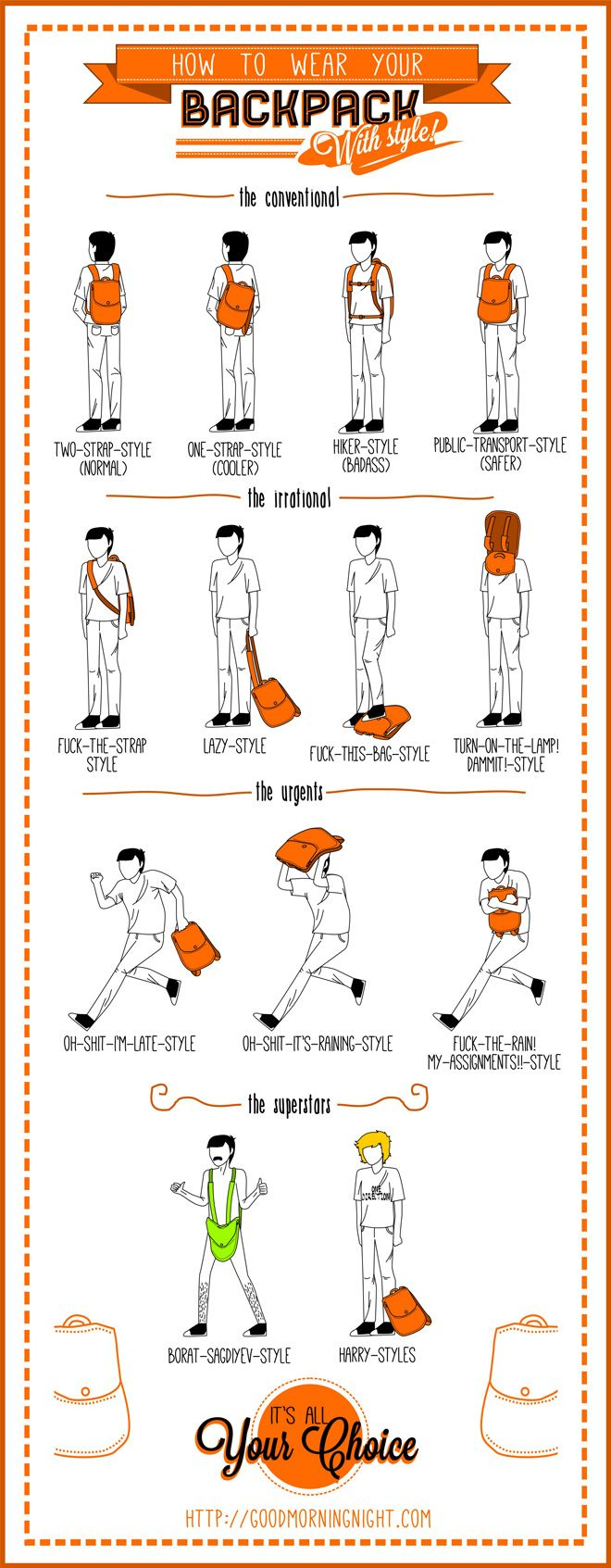 Infographic: How To Wear Your Backpack With Style