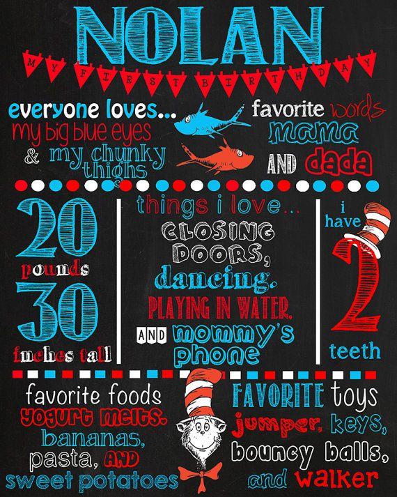 Dr Seuss Birthday Chalkboard Poster DIGITAL by VickiTsCreations