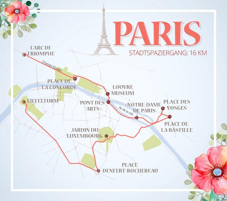 Sehenswürdigkeiten in Paris – Zwei Stadtspaziergänge