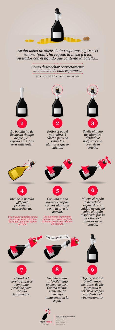 ¿Como descorchar una botella de vino espumoso?.