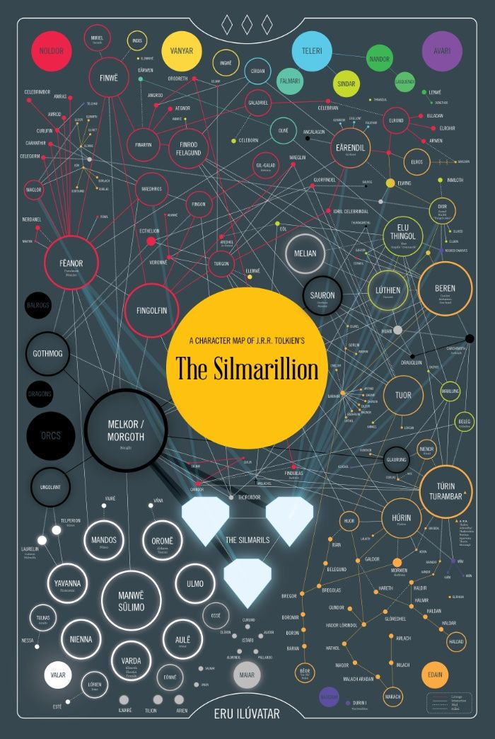 Silmarillion Character Map Art Print by Dgdotto