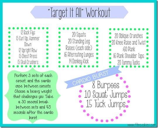 Target It All Workout @fitncookies
