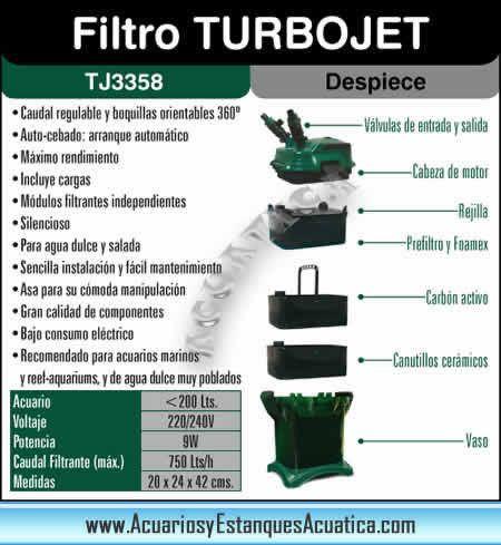 Filtro externo turbo jet para acuarios de agua dulce y for Accesorios para estanques