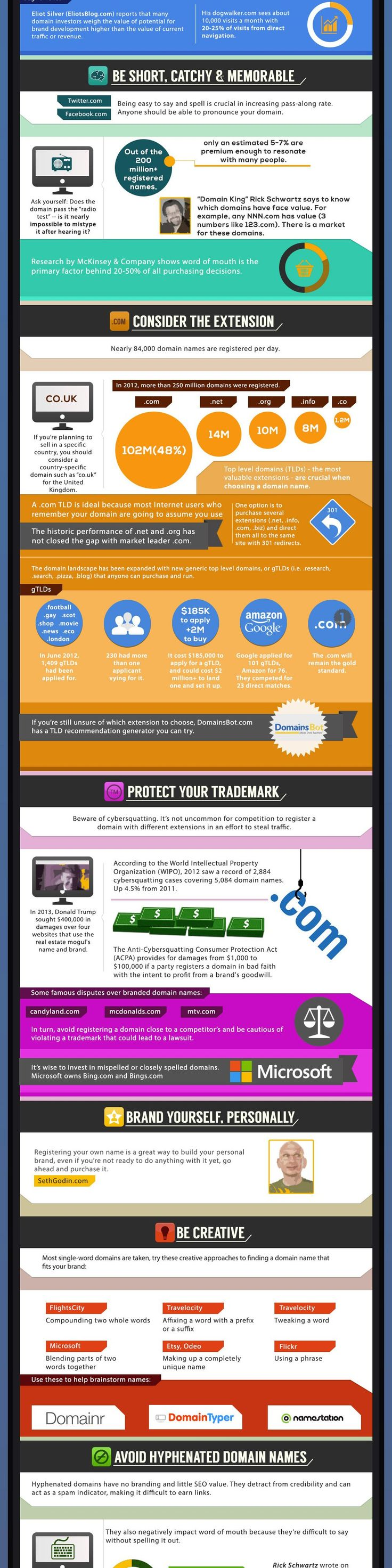 ★☯★ 9 Essential Elements of Choosing a #Domain Name - #Infographic ★☯★ @KathleenEDavis Nearly 84,000 new domain names are registered every day. For small-business owners, that means it's more difficult to create a domain name that your customers will remember while still protecting your trademark & your brand. Here are useful tips on how to create a short, catchy & memorable domain name #WTF #OMG #bizarre #Goodies #Odd #internet #web #social #media #socialmedia #network #Tech
