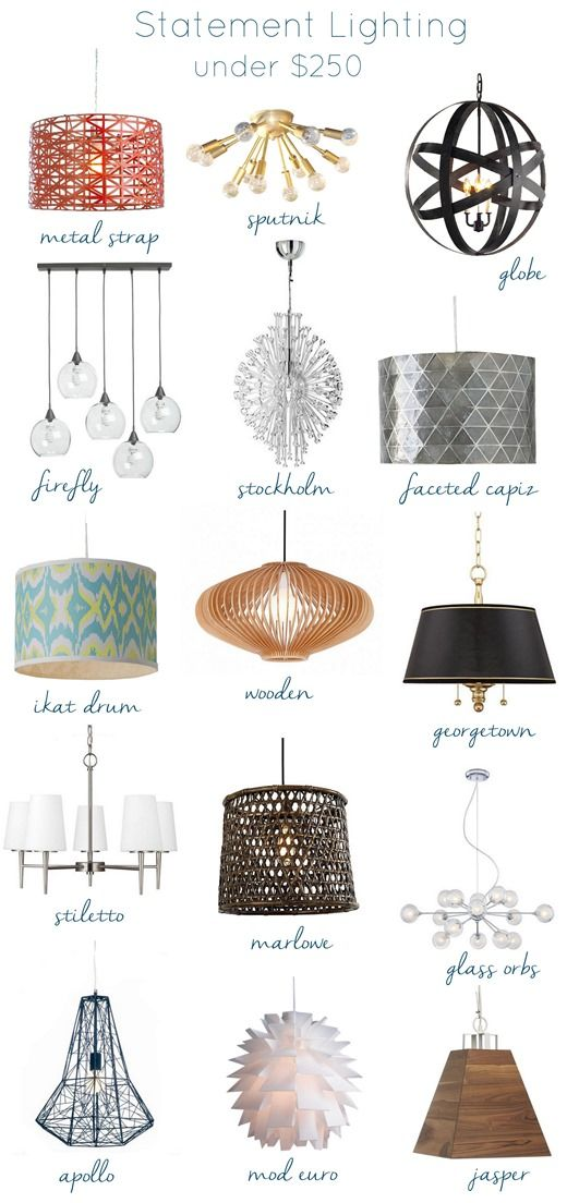 statement lighting under $250