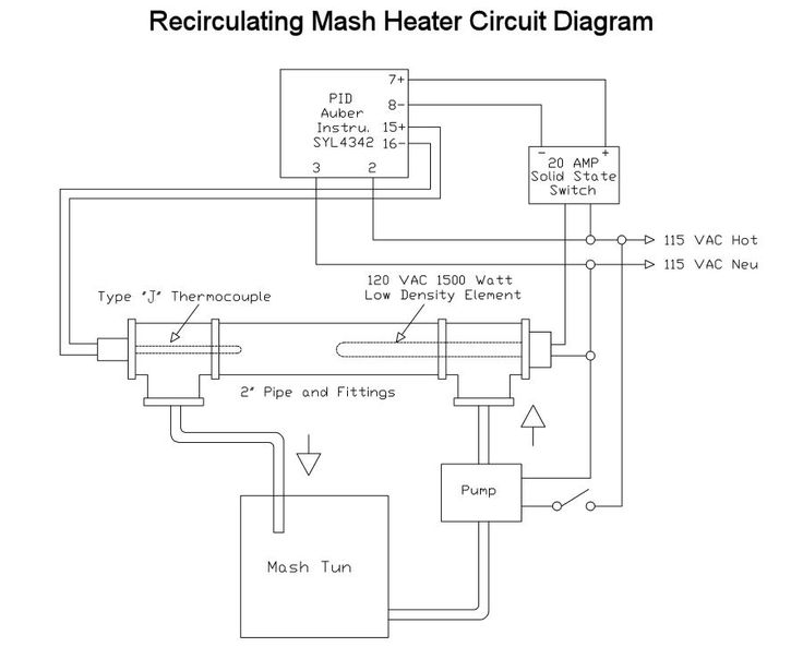 Diy Enail Wiring Diagram furthermore 220v Pump Ssr Wiring Help Please additionally EXP 4 moreover Wiring Diagram For 240 Volt Hot Water Heater as well Rims Wiring Diagram. on ta4 wiring diagram