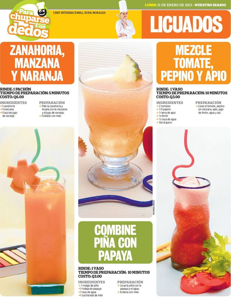 Resultado de imagen para licuados de frutas recetas