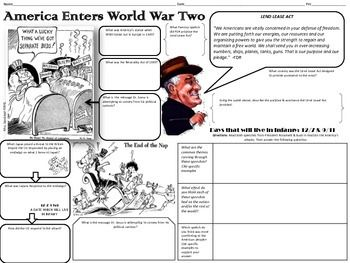 "Great Common Core Activity! US Enters WWII Graphic Organizer & primary source analysis including comparing Presidents Roosevelt's & Bush's ""Days of Infamy"" speeches (Pearl Harbor & 9/11)."