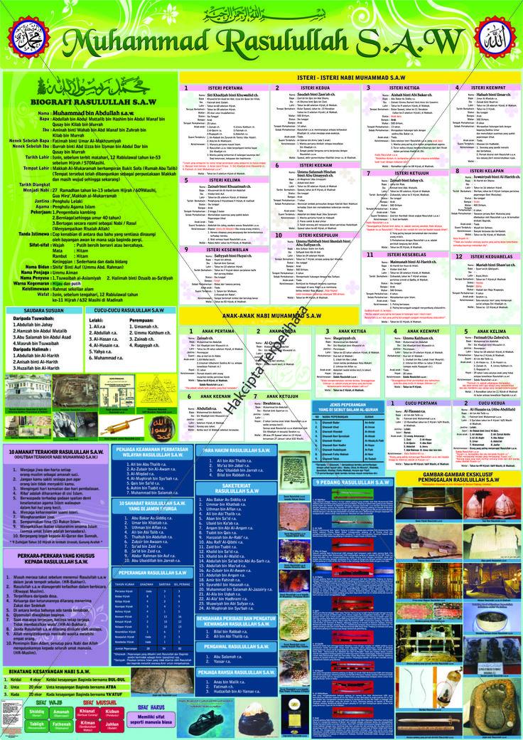 biografi-rasulullah-poster.jpg (2385×3372)