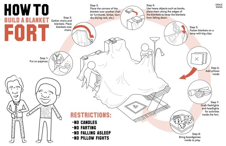 How To Make A Big Blanket Fort Woodworking Projects Amp Plans