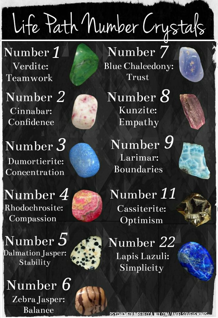 What Is Your Life Path Number? A Telling Numerology ... - Gaia