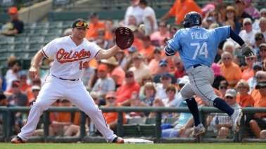 Chris Davis still has sore elbow, but Orioles relieved MRI showed no structural damage - March 4, 2018.  Chris Davis' minor elbow soreness was starting to look like a major problem until an MRI ruled out any ligament damage Saturday afternoon.