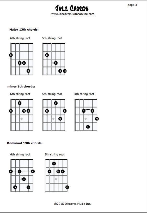 Jazz Chords pg3: Maj13 min6th Dominant13th | Discover Guitar Online ...