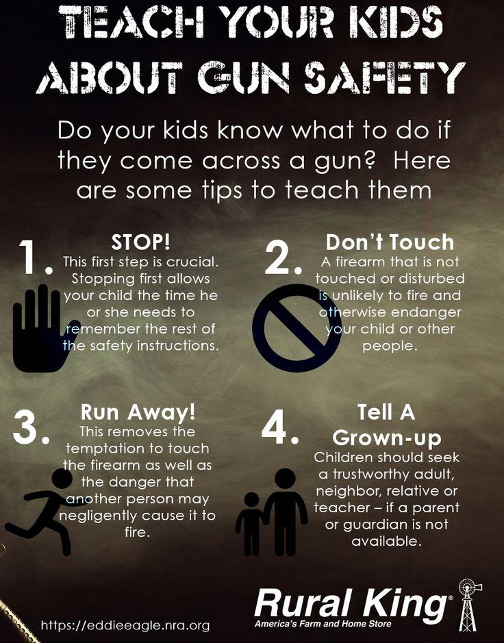 Pin on Home Defense Guns