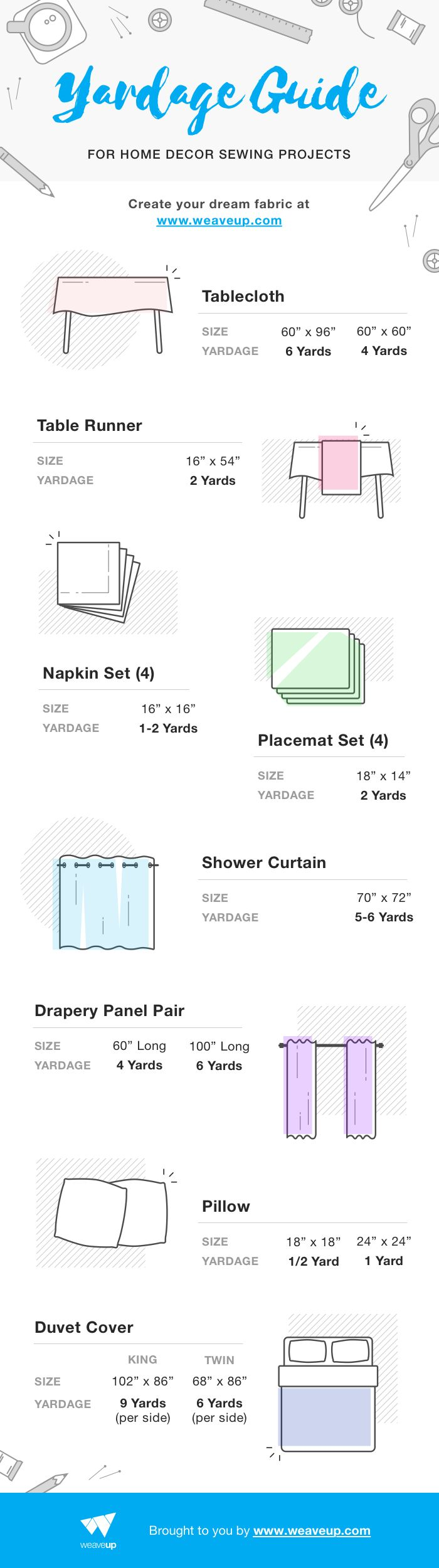 Based on standard product dimensions, we whipped up thishelpful yardage guide to get you started. Each yardage calculation accounts for 2-4 inches of seam allowance and 2-4 inches of hem allowance(except for napkins, but we'll get
