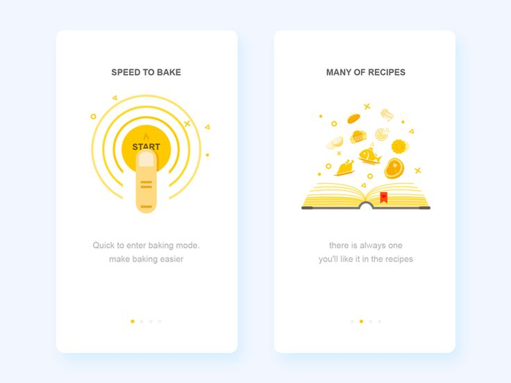 Ibake App guide page by Dan1