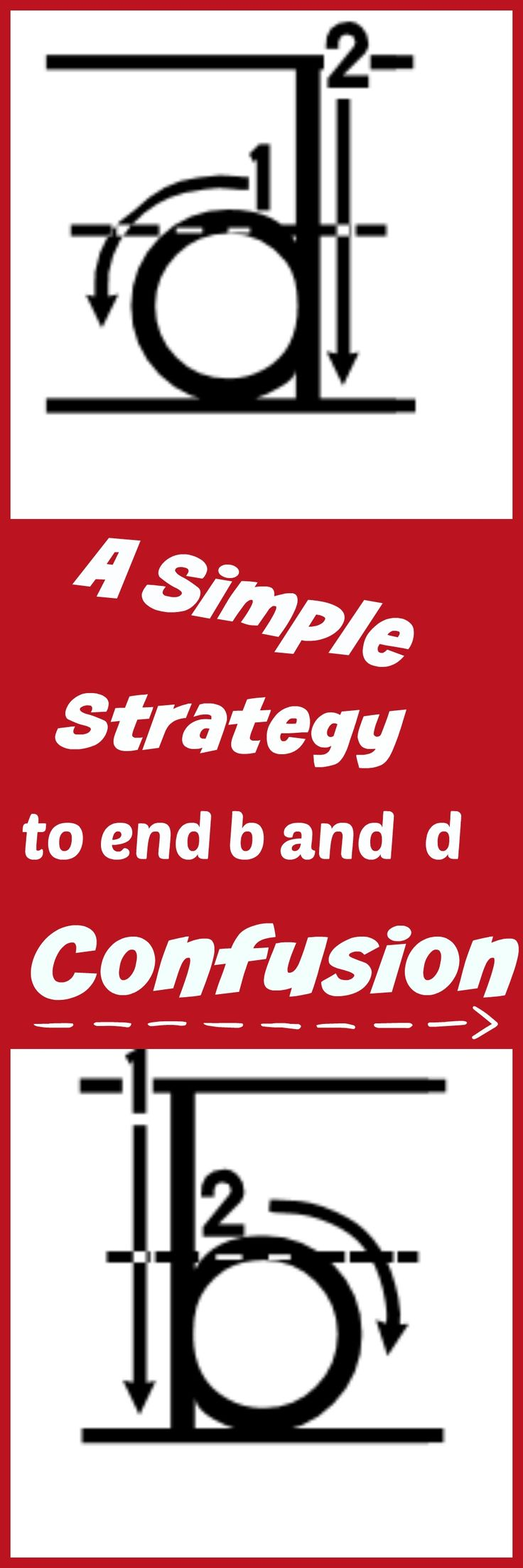 b and d confusion and letter reversal is common in kindergarden and first grade. Dyslexic students also struggle with this skill. This simple strategy is research based and easy to implement.