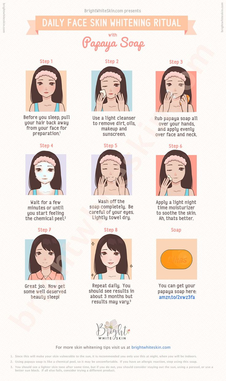 Your little how-to guide on using a papaya soap for skin whitening like Likas or Silka.