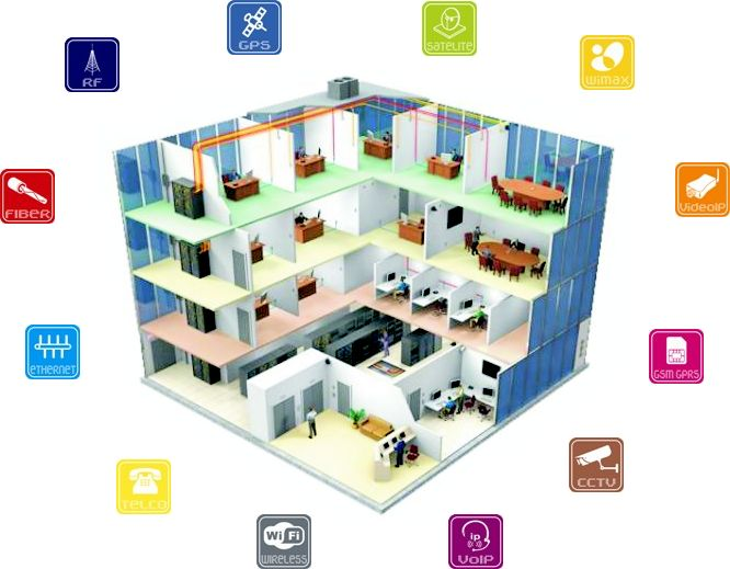 Al diseñar una red se toma en cuanta varios factores importantes como el diseño de la estructura, ventilación, posiciones de los aparatos… etc.