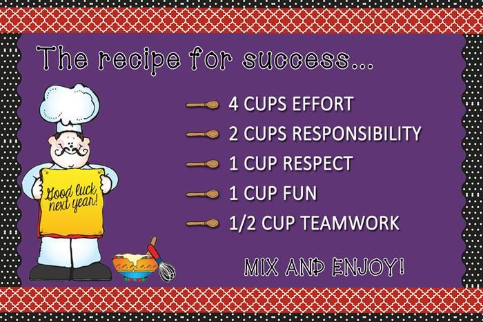 Recipe for Success... - End of the Year Bulletin Board - change to recipe for a successful year for beginning of school