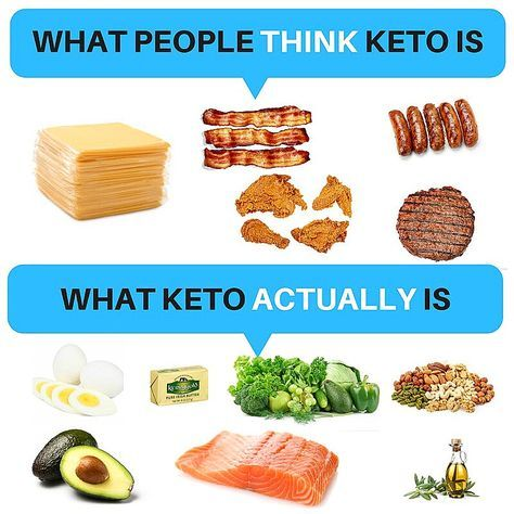 Ketogenic Diet Risks - How you can avoid them. What are some of the ketogenic diet risks? I am usually a pretty calm and collected person, but this has made me pretty angry.  For those who are unfamiliar with the Ketogenic diet, its relatively simple. The ketogenic diet is basically a low carb, high fat diet which