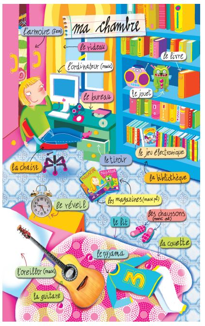 la chambre. http://www.collinslanguage.com/media/resources/first-time/french/vocabulary.pdf