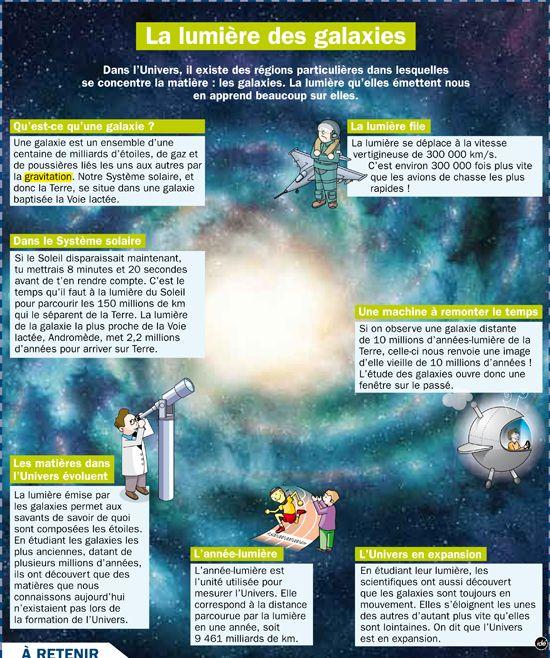 Fiche exposés : La lumière des galaxies