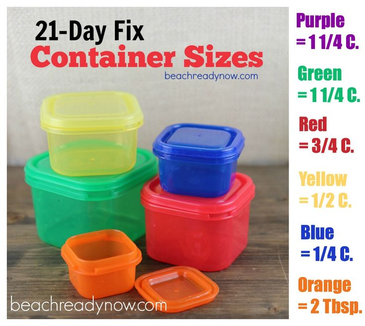 21 day fix container sizes pdf