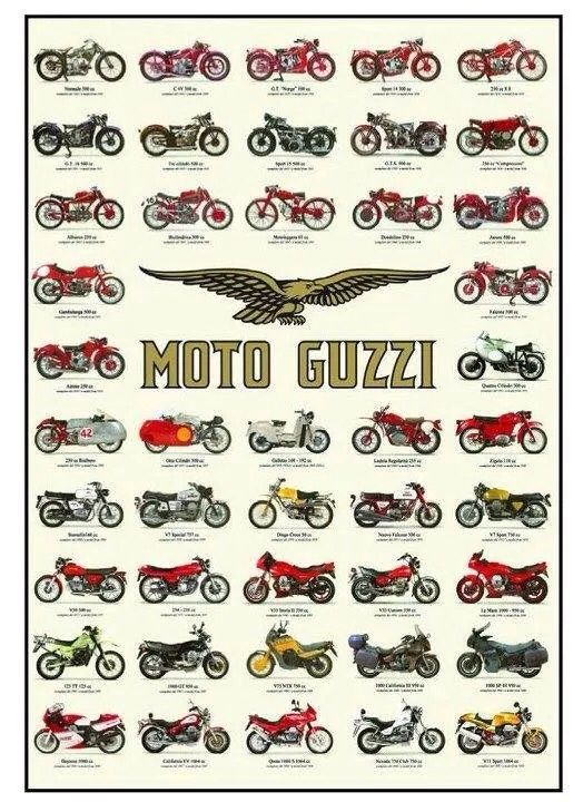 25+ best ideas about Moto guzzi on Pinterest | Moto guzzi ...