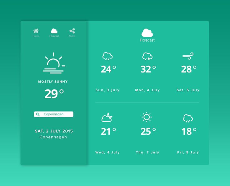 Forecast tab weather app. on Behance