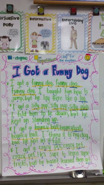 Teaching rhythm and repetition in poetry - GREAT lesson with anchor chart you can make as a class.