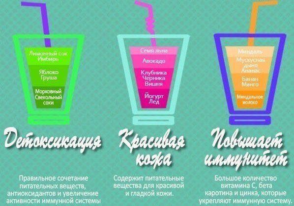 напиточки