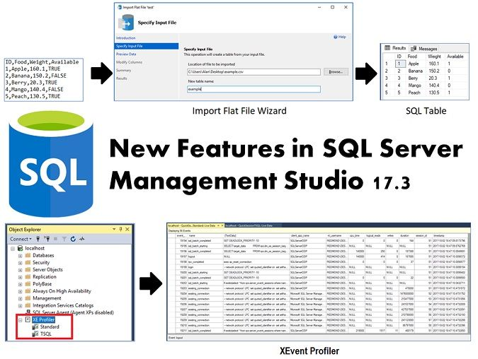 2 New Features Introduced in SQL Server Management Studio 17.3 https://www.datanumen.com/blogs/2-new-features-introduced-sql-server-management-studio-17-3/