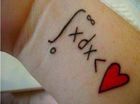 55 tatuagens para os amantes de Ciências e Matemática | Catraca Livre