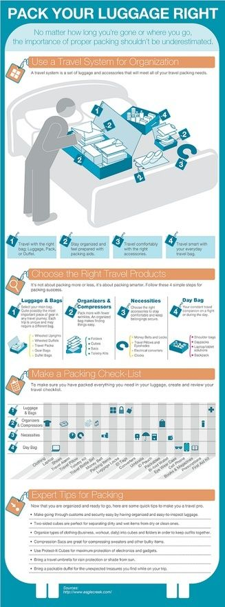 Awesome packing and traveling tips