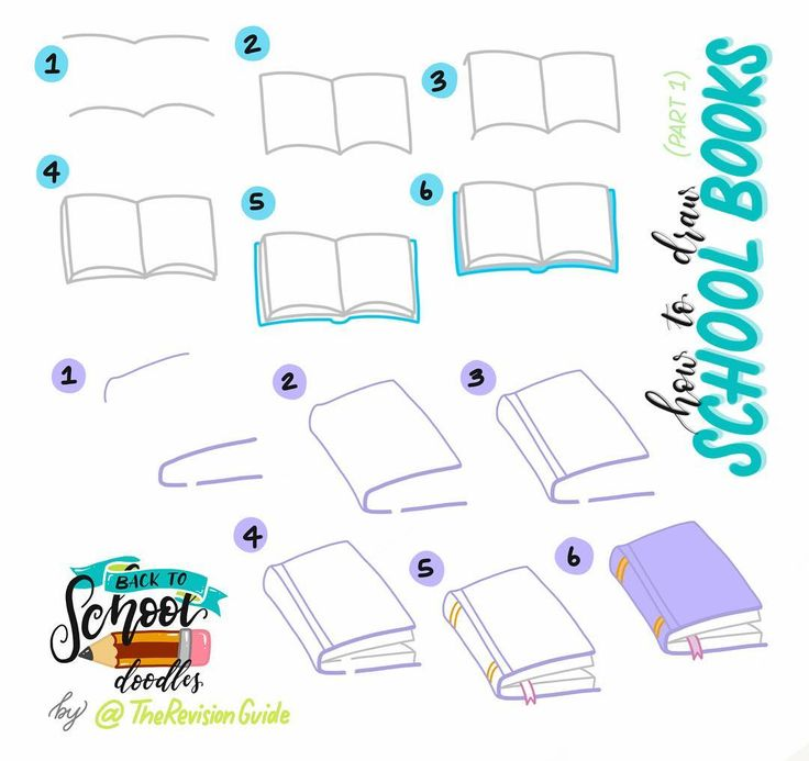 Back to school doodles ©TheRevisionGuide Doodles and lettering from instagram.com/therevisionguide