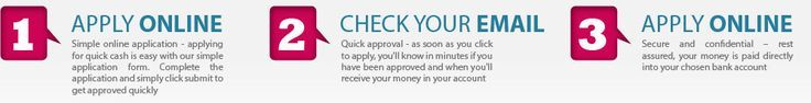 100% Acceptance Payday Loans @ www.textloansukno   Cash assistance ahead of