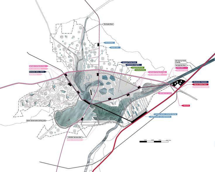 masterplan diagram