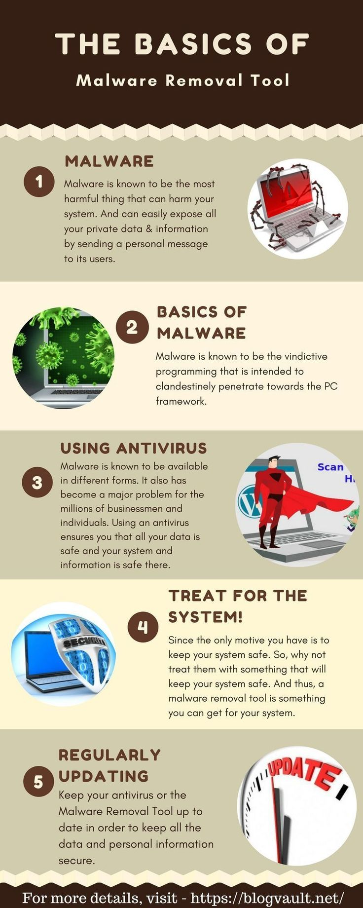 This pin will let one learn everything in detail about the basics of a good Malware Removal Tool. #removemalware #malwareremoval