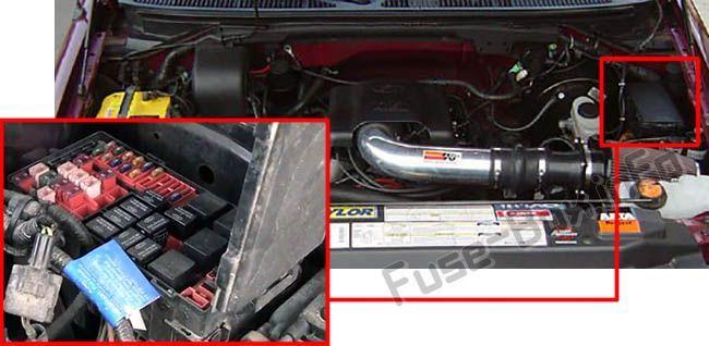 Ford F 150 1999 2003 Fuse Box Location Fuse Box Ford F150 Alternator
