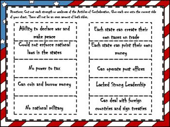 articles of confederation strengths and weaknesses history essay Articles of confederation the articles of confederation was the system by which america was run from 1777-1788 when it was run by the articles, america was weak and it was mocked by the countries of the world.