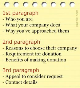 10 best Donation Letters images on Pinterest