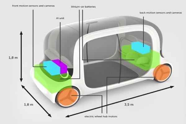 les 25 meilleures id es de la cat gorie transport en commun sur pinterest carte rome carte. Black Bedroom Furniture Sets. Home Design Ideas