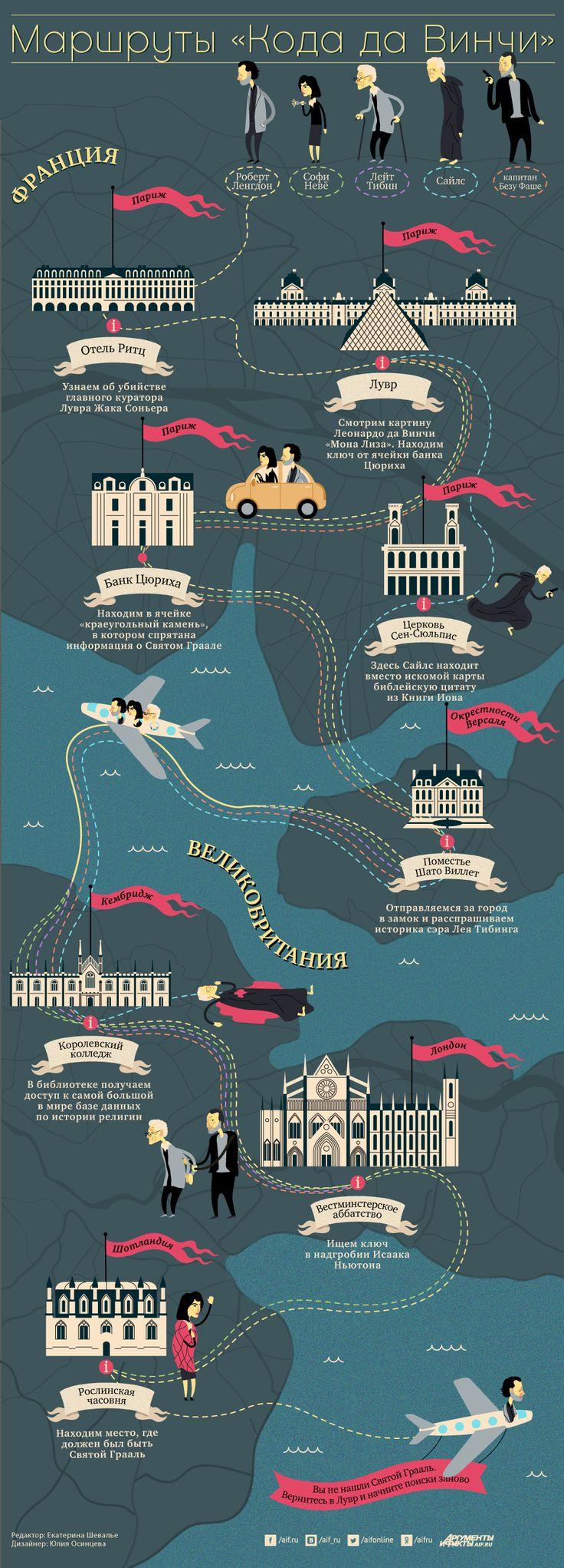 По следам Дэна Брауна: что посетить в Париже и Лондоне? Инфографика | Книги | Культура | Аргументы и Факты