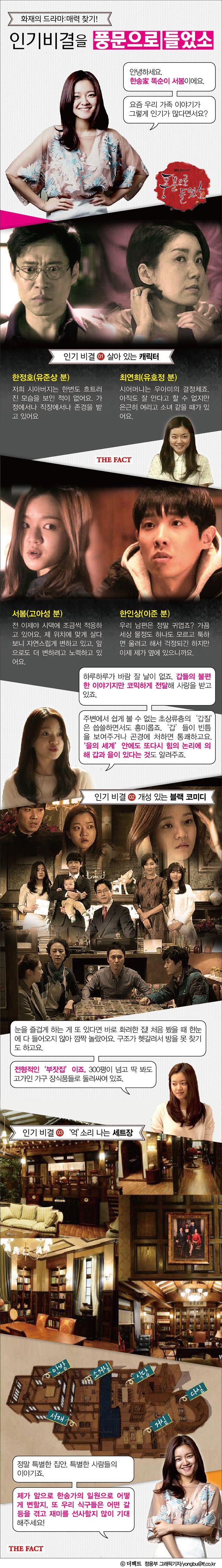 인기 비결을 '풍문으로 들었소'(인포그래픽) SBS 드라마 '풍문으로 들었소'의 인기 비결은 유머 코드에 녹여낸 날카로운 풍자다.