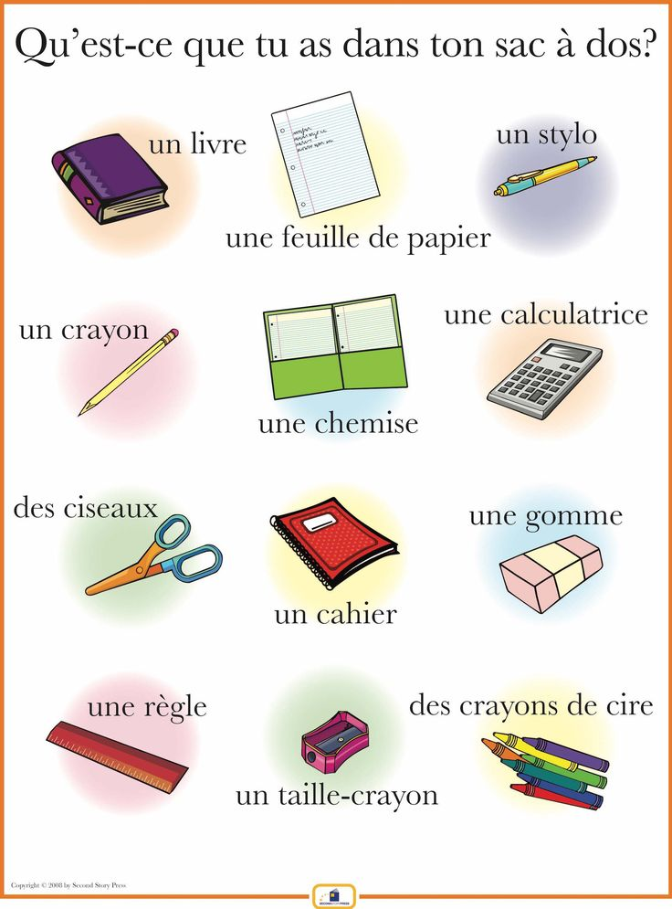 French Classes in London