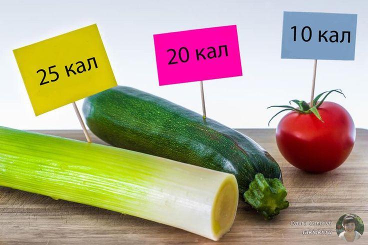 Таблица калорийности всех продуктов – для похудения и не только - http://takioki.ru/tablitsa-kalorijnosti-vseh-produktov/