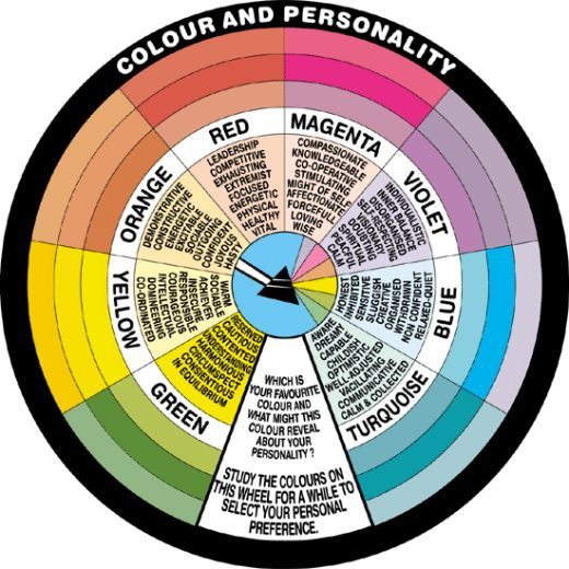 auras an essay on the meanings of colors Browse and read auras an essay on the meaning of colors auras an essay on the meaning of colors how can you change your mind to be more open there many sources that can help you to improve your thoughts.