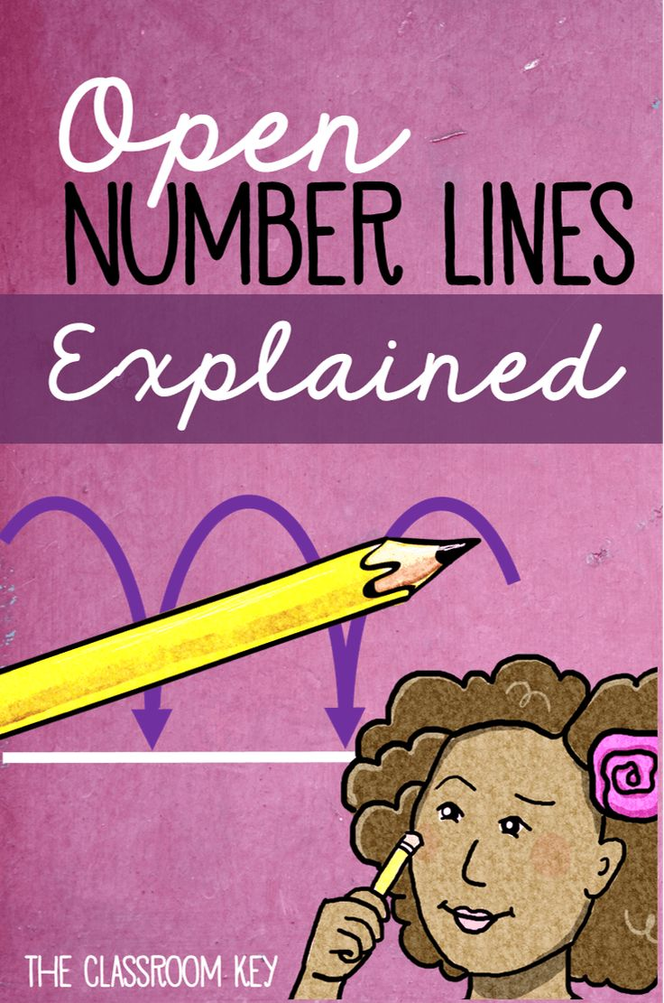 Strategies for teaching addition and subtraction using open number lines, a Common Core 2nd grade math skill                                                                                                                                                                                 More